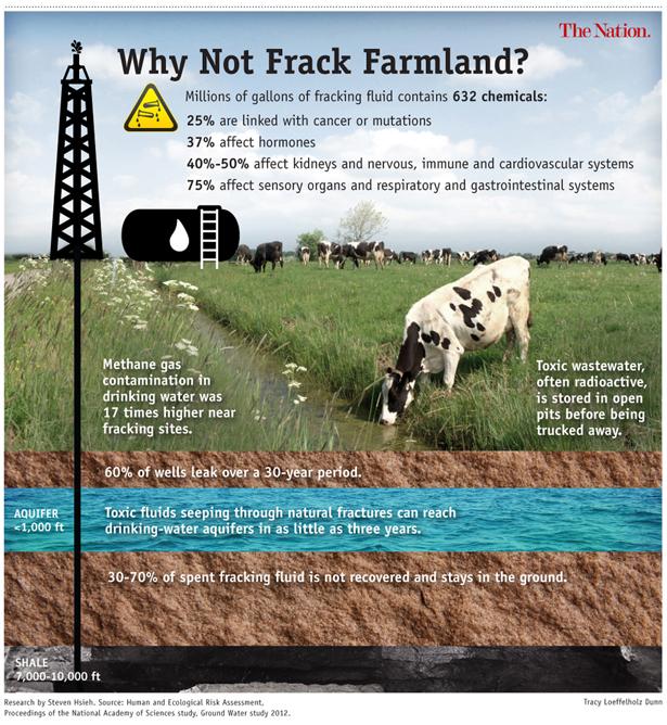 ¿Por qué prohibieron el 'fracking' en estos países?