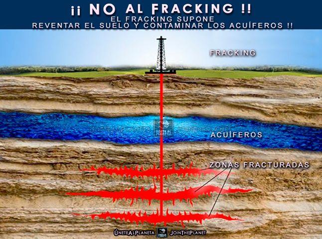 Estados Unidos y Canadá: prohibición del «fracking» + informe médico (final)