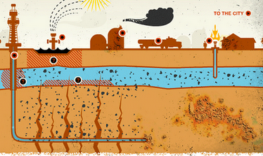 Países que prohiben el «fracking»: continuación